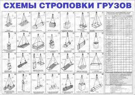 ...действующим законодательством для предприятий, в которых осуществляется транспортировка грузов кранами.
